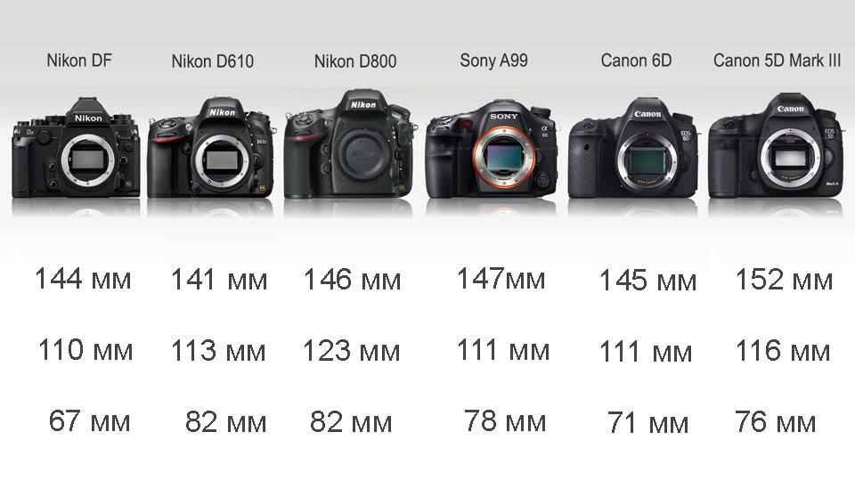 професійні фотокамери